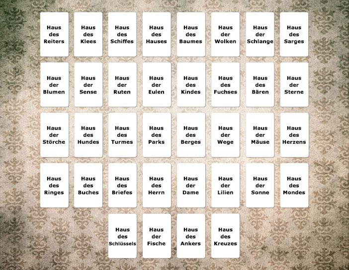 Häuser Bezeichnungen in der großen Tafel