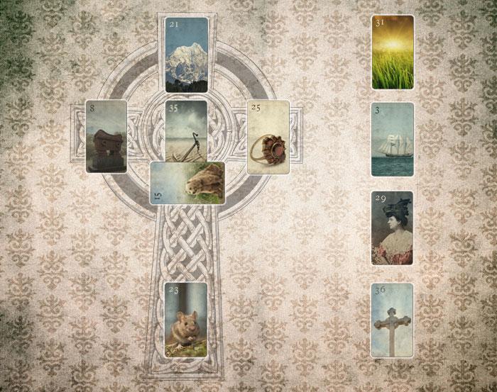 Keltisches Kreuz Praxisbeispiel